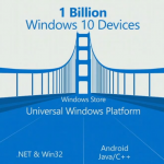 Windows 10 for Virtual Office and Web Development