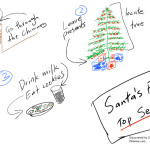 santas-plan-top-secret